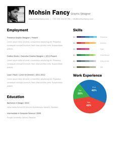 Resume Samples for entry level profiles, freshers